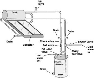 Solar Geyser Installation Diagram